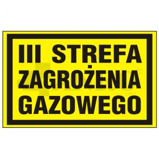 III_Strefa_zagrozenia_gazowego