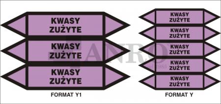 Kwasy_zuzyte