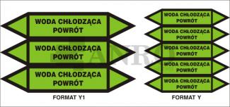 Woda_chlodzaca_powrot